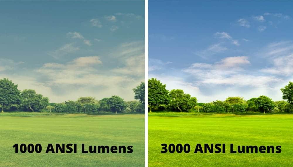 ANSI Lumens
