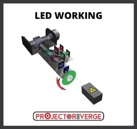 LED WORKING